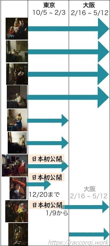展示替え予定表