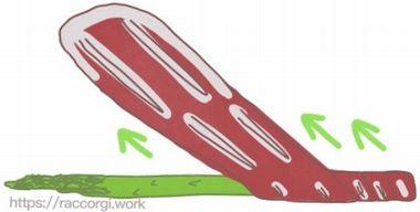 お肉を斜めに巻きつけるイメージのイラストです。