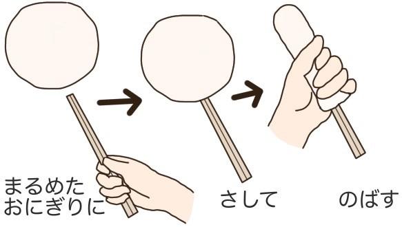 たんぽの作り方のイメージです。