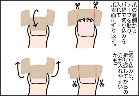 爪先保護用のテープの巻き方1